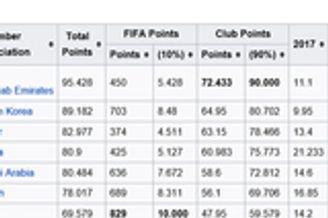 抽签有阴谋?日本明年名额恐被中国逆转为2+2