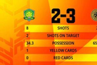 3-2!亚冠新军收获队史第一场胜利 国安沦为背景板