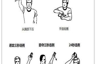 一组图看懂NBA裁判手语