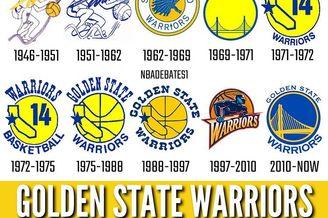 西部各队logo演变历史