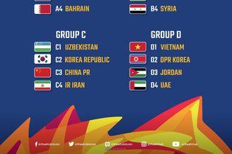U23亚洲杯抽签国奥陷死亡之组