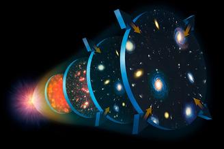宇宙历史进化的时间快照