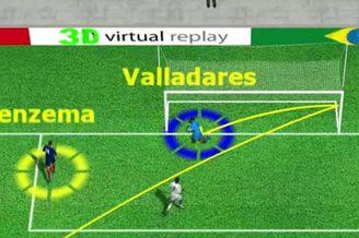 3D进球视频-本泽马造门线争议 鹰眼技术显示进球
