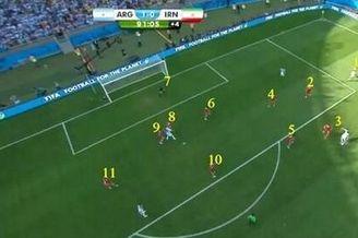 梅西这次1人击败11人!不信来看 全世界看呆这幕(图)