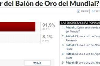 西班牙马卡报推金球奖调查 超九成人认为梅西不配