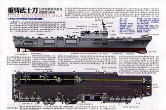 日本未来6万吨级航母长这样?