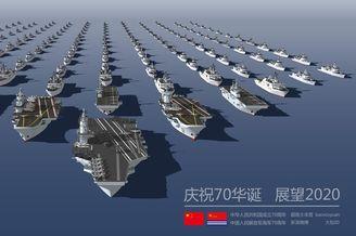 中国海军2020年主战舰畅想