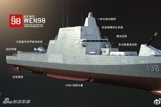 大改版055舰比DDG1000更科幻!