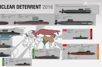 世界各国战略导弹核潜艇一览!