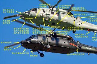 图解直20舰载型与陆基型的差别