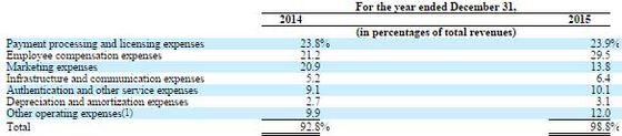日本微信LINE单季赚3亿美元,为何估值近腰斩?