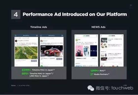 日本微信LINE路演PPT曝光:广告收入占36%