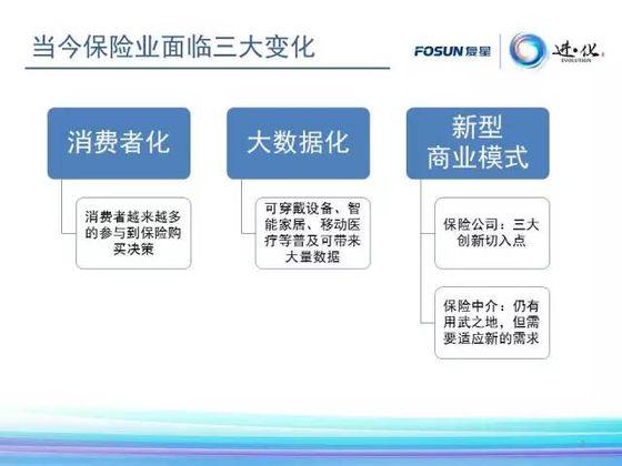 解析金融保险:互联网金融行业的守门人